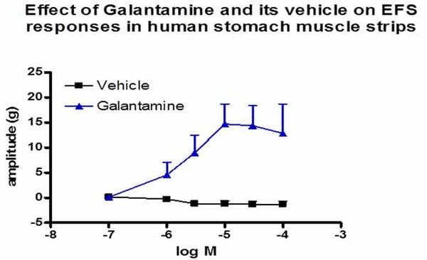 Gastrointestinal-image-1