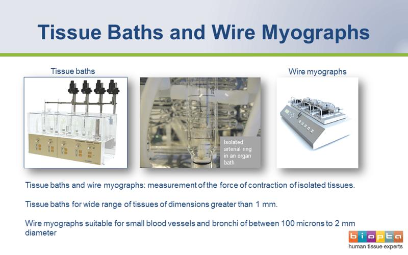 Tissue-baths-and-wire-myographs
