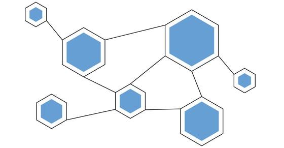 hts-network