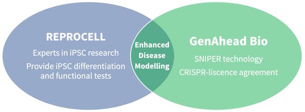 scs-gene-editing-02
